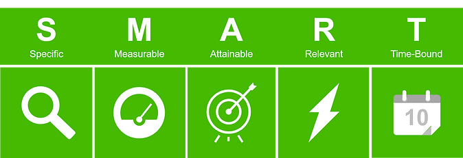 SMART Objectives green.png