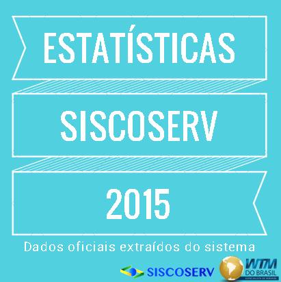 Siscoserv - Publicação de estatísticas