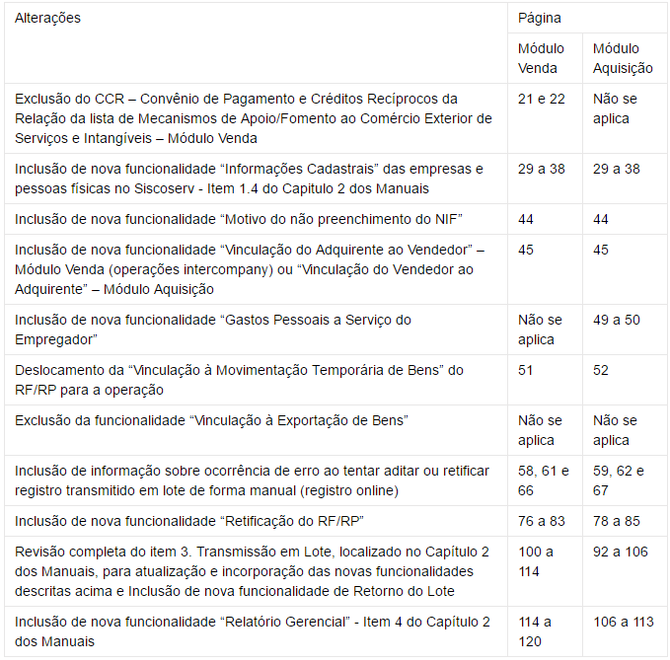 Nova edição dos Manuais do Siscoserv vai contribuir para melhoria do ambiente de negócios no Brasil