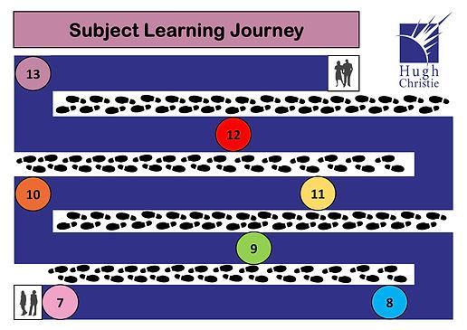 Subject Learning Journey.jpg