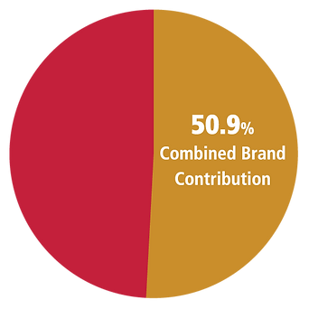2021_BrandContribution_outlined.png