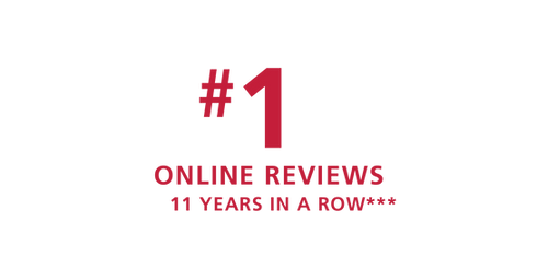 490x245_stats_OnlineReviews-01.png