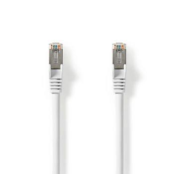 Cat 8.1 S/FTP-Netwerkkabel | RJ45 Male naar RJ45 Male