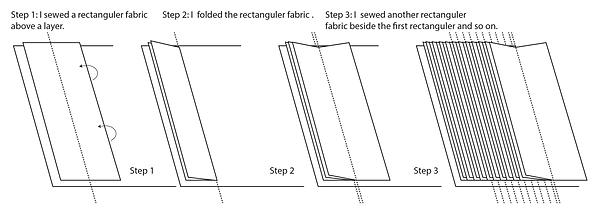 Workmanship, The Cartonera, Francisco Rojas, Fashion, technical drawing, CAD, dibujo tecnico,