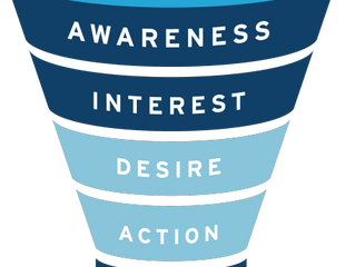 Inside the Marketing Funnel:  the Content Vortex