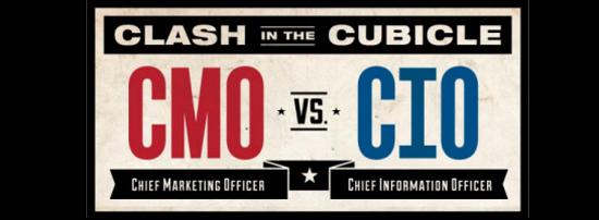 CMO_versus_CIO_550x202.png