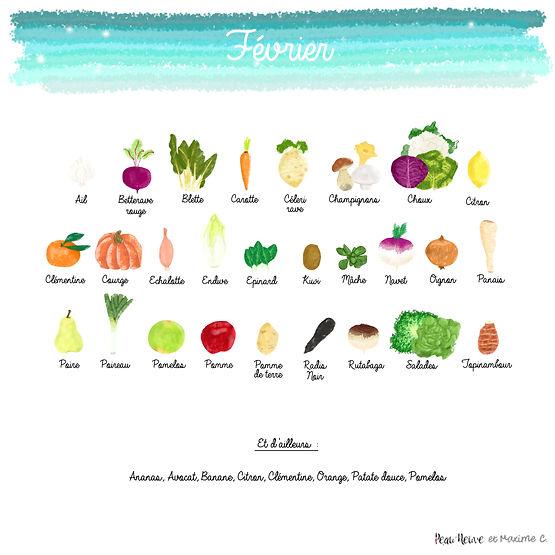 fruits-et-legumes-fevrier2018.jpg