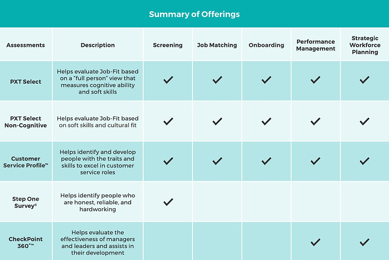 Summary of Offerings.jpg