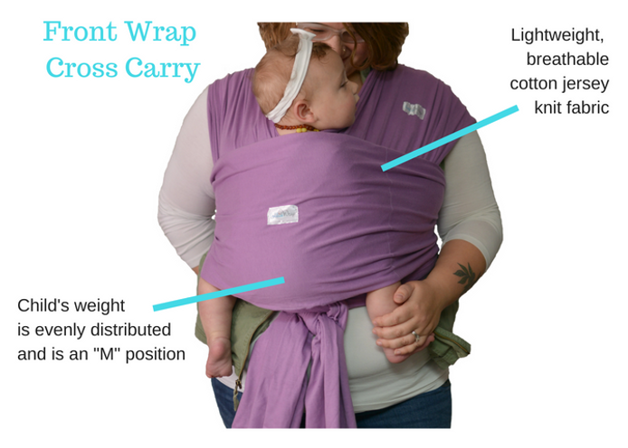 Lollie Wrap key points