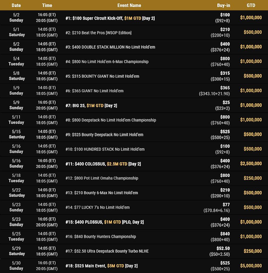 schedule-wsopc2021_2.png