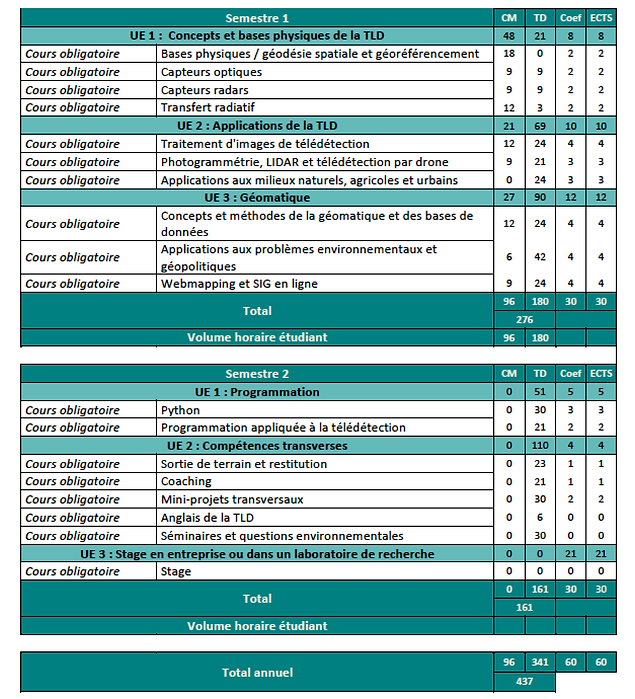 Enseignements TGAE.png