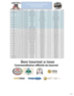 cedule tournoi Trois-Rivieres 20192.jpg