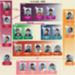 相関図3.jpg