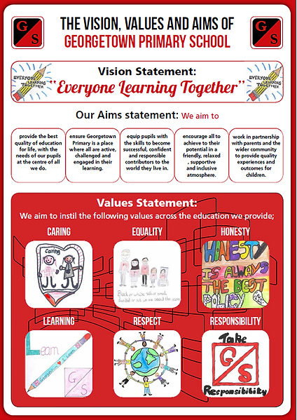 Vision statement Gtown_edited.png