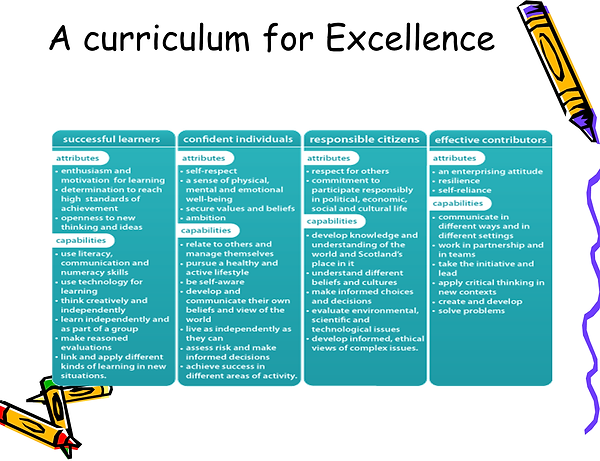 nursery curriculum for excellence.png