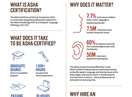 ASHA Certification - Why does it matter?