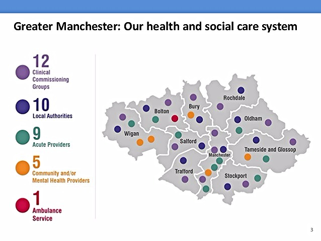 Devolution of Health and Social Care