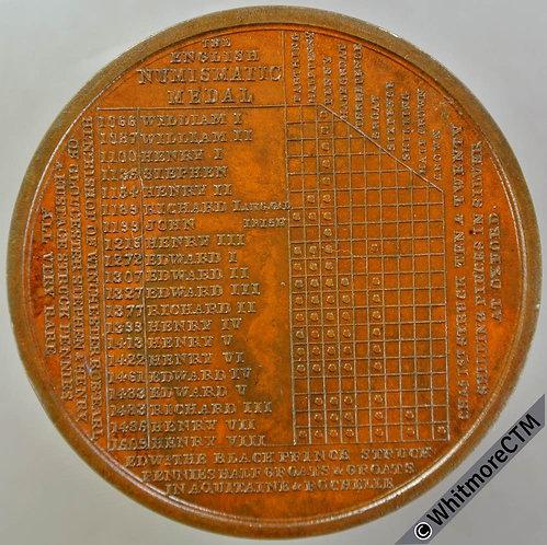 Numismatist Token W.Webster London 45mm 17 Gt.Russell St. By W.J.Taylor. Bronze