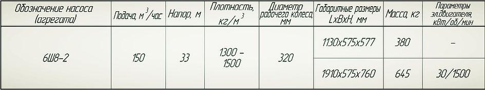 Насос 6Ш8-2 технические характеристики