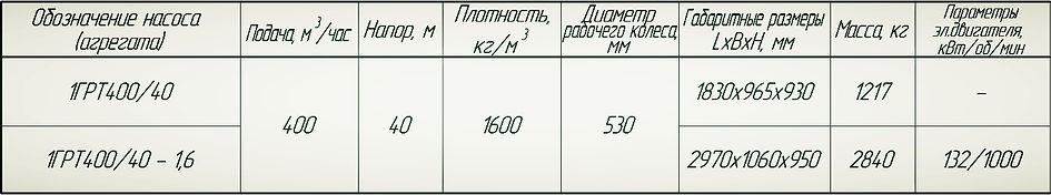 Насос ГрТ 400/40, насос 8ГрТ8