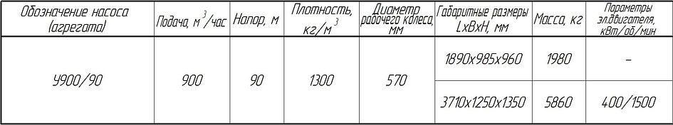 Таблица У900_90.jpg