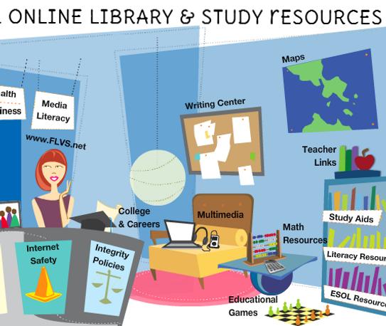 Florida Virtual School Online Library Emerald Coast Kids
