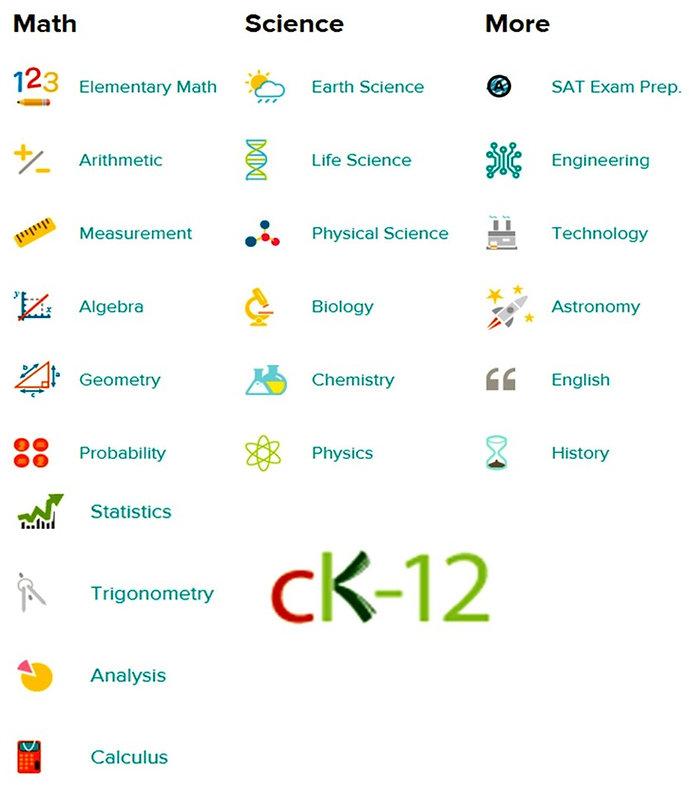 CK-12 Emerald Coast Kids