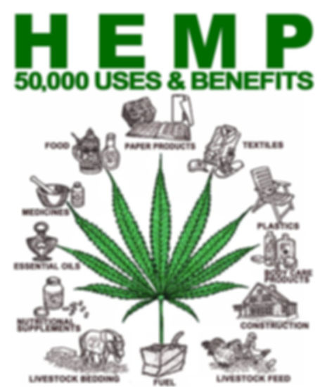 Florida hemp CBD florirda marijuana regulate the happy hemp