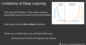 Limitation of Deep Learning in Autonomous Driving. Source: Tao Wang, former Co-founder @ Drive.ai, Robin.ly AI Commercialization 2019