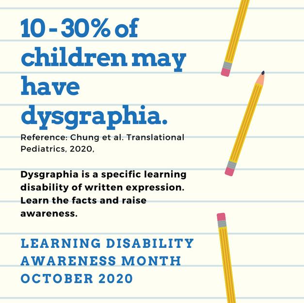 Dysgraphia Stats Oct 2020 (Pinterest)