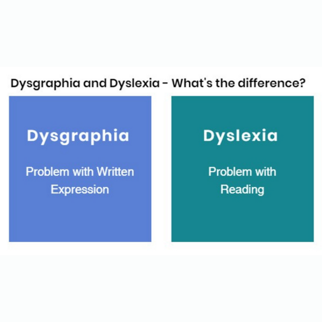 Dysgraphia vs Dyslexia (Pinterest)
