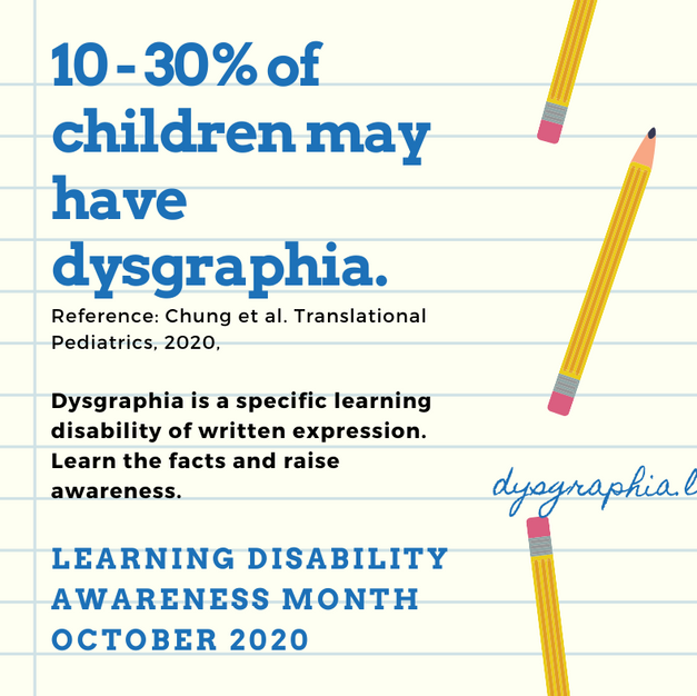 Dysgraphia Stats Oct 2020 (Facebook)