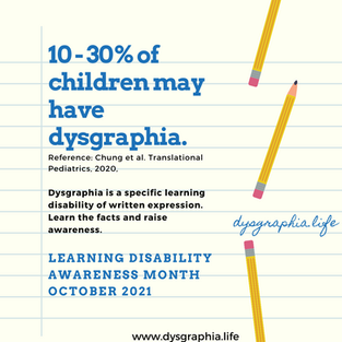 Dysgraphia Stats 2021 Square.png