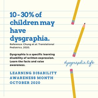 Dysgraphia Stats Oct 2020 (Instagram)