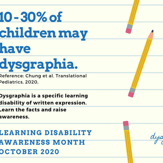 Dysgraphia Stats Oct 2020 (Twitter)