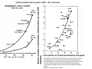 México. A 30 años de dietas altas en Carbohidratos