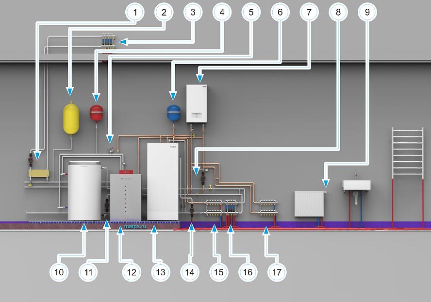 схема обвязки теплового насоса