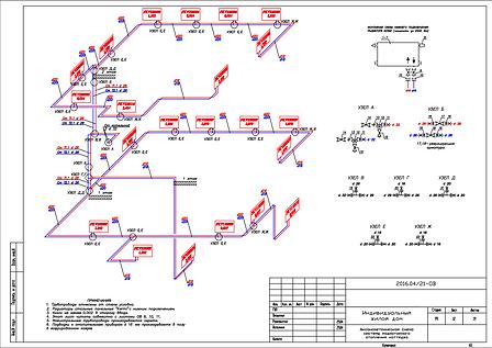 аксонометрическая схема отопления