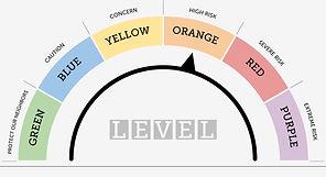 Dial-Level-Orange-with-headline.jpg