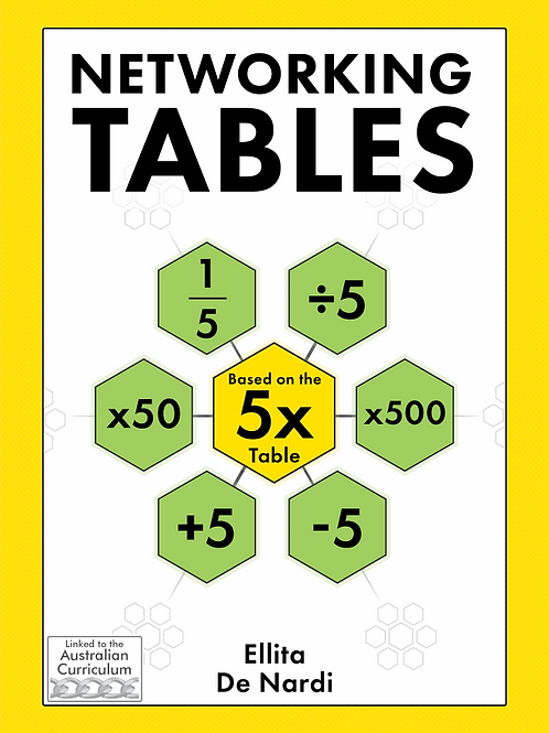 Networking Tables - 5x Tables (eBook)