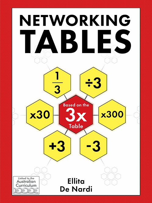 Networking Tables - 3x Tables (eBook)