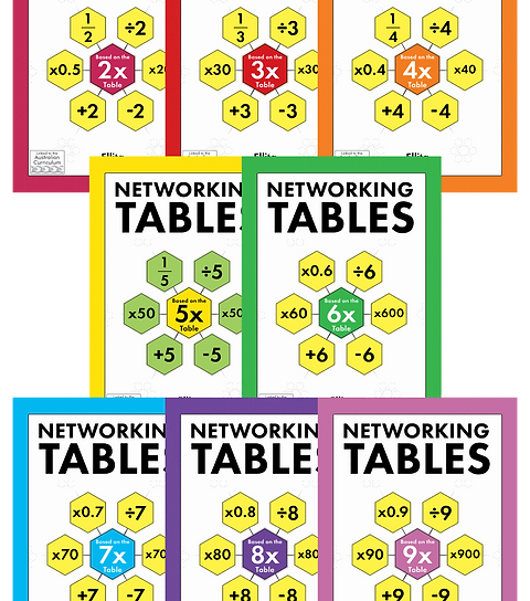 Networking Tables - Full Suite (eBooks)