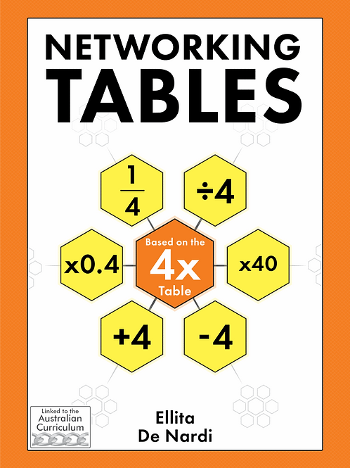 Networking Tables - 4x Tables (eBook)