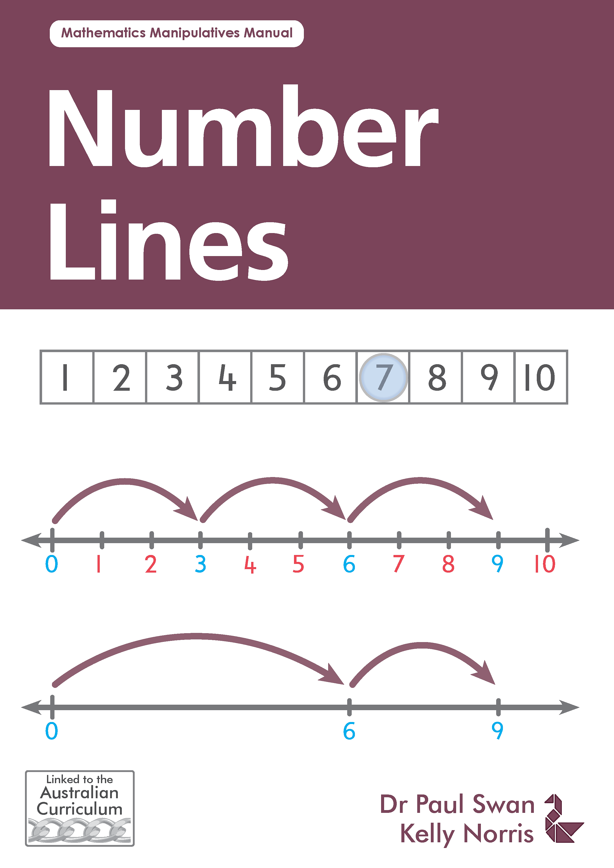 worksheet Numberlines dr paul swan mathematics books materials number lines comes with a series of games to demonstrate the progression ideas towards are included in book a4 size b