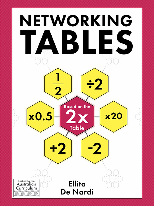 Networking Tables - 2x Tables (eBook)