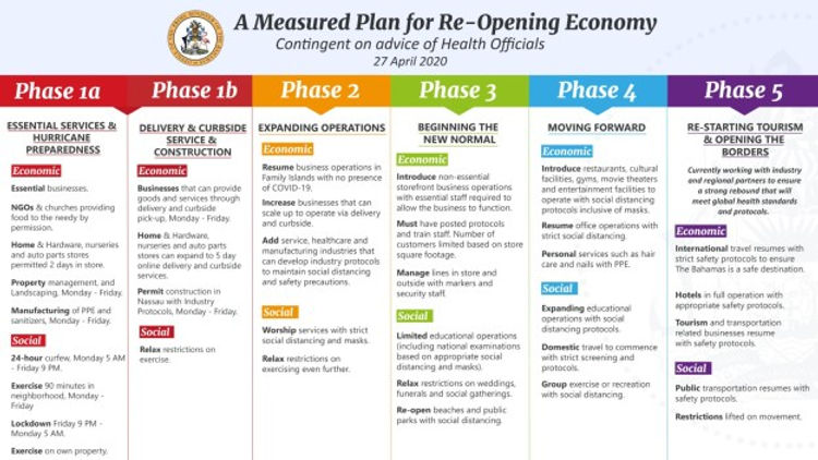 Phased Reopening Plan.jpeg