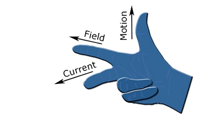 right-hand-rule_cutout.png