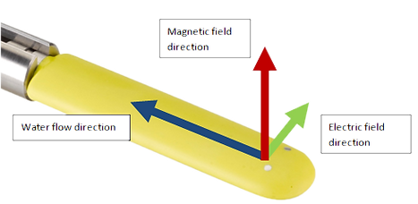 Field-direction-1_edited.png