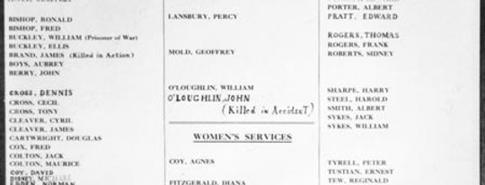 WW2 Active Service Memorial Board, St Nicholas Church