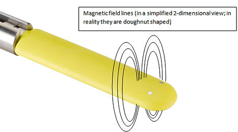 magnetic-field-lines-1.png